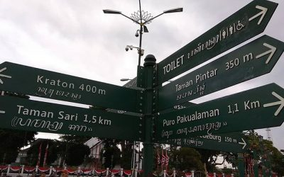 Kekayaan Sektor Pariwisata Daerah Istimewa Yogyakarta